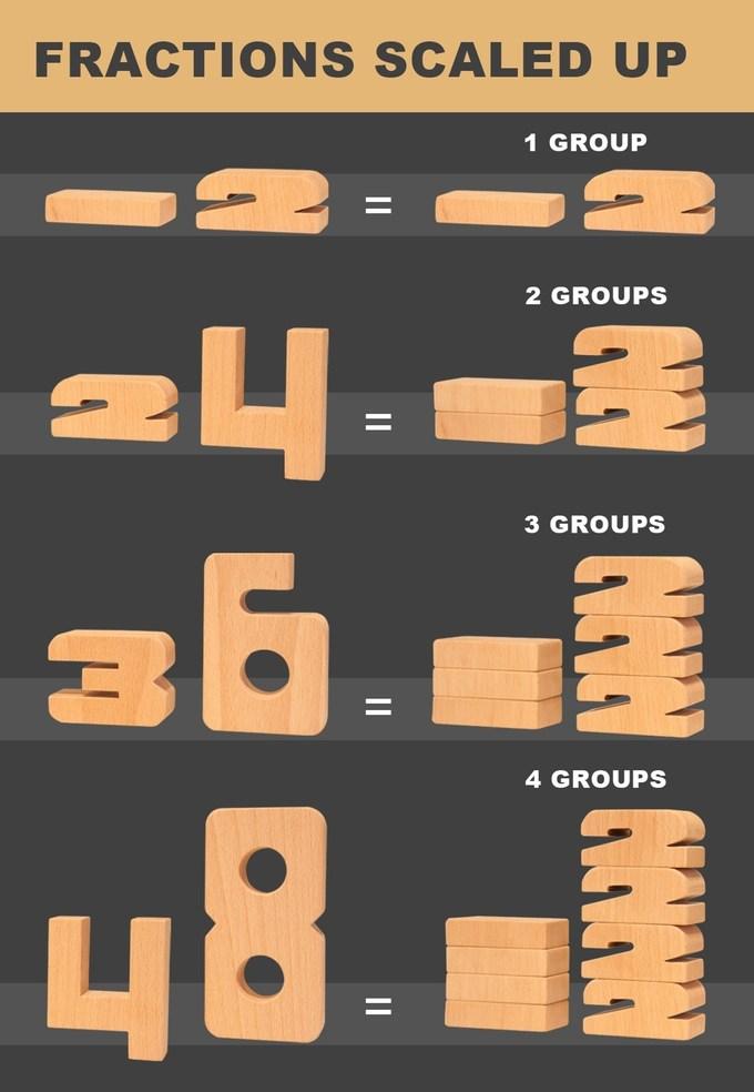 sumblox maths