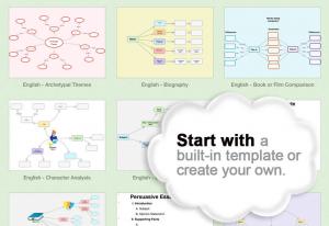 inspiration mind maps app for ipad