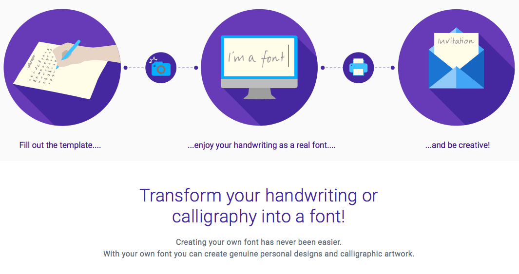create a typeface using your handwriting