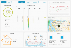 accurate free weather app for ipad
